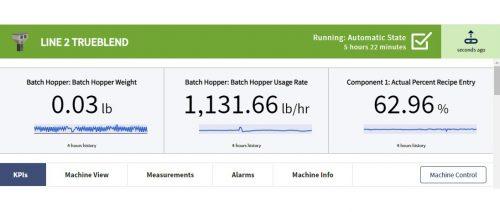 Gravimetric Blender KPIs on IIoT