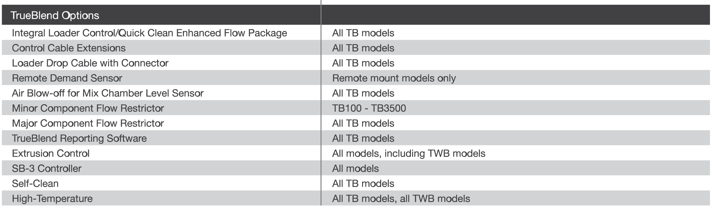 Trueblend Tb250 Conair Simple Blender Wiring Schematic Resource