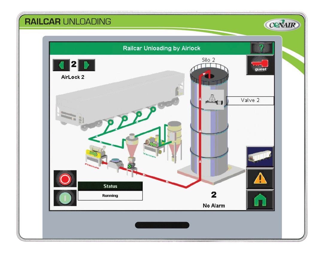 RCU Railcar Unloading Control