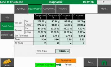 SB-4 on call diagnostics screen