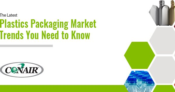 Plastics Packaging Market Trends