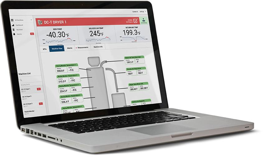 SmartServices<sup>®</sup>